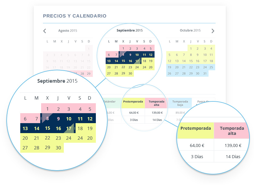 Calendario de disponibilidad